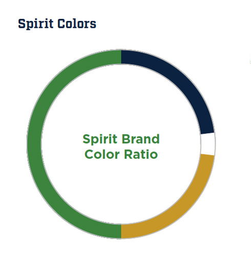 Athletics Spirit Brand Ratio